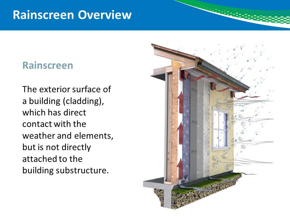 Rainscreen Overview Rainscreen