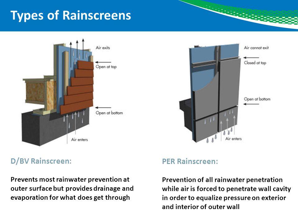Types of Rainscreens D/BV Rainscreen: PER Rainscreen: