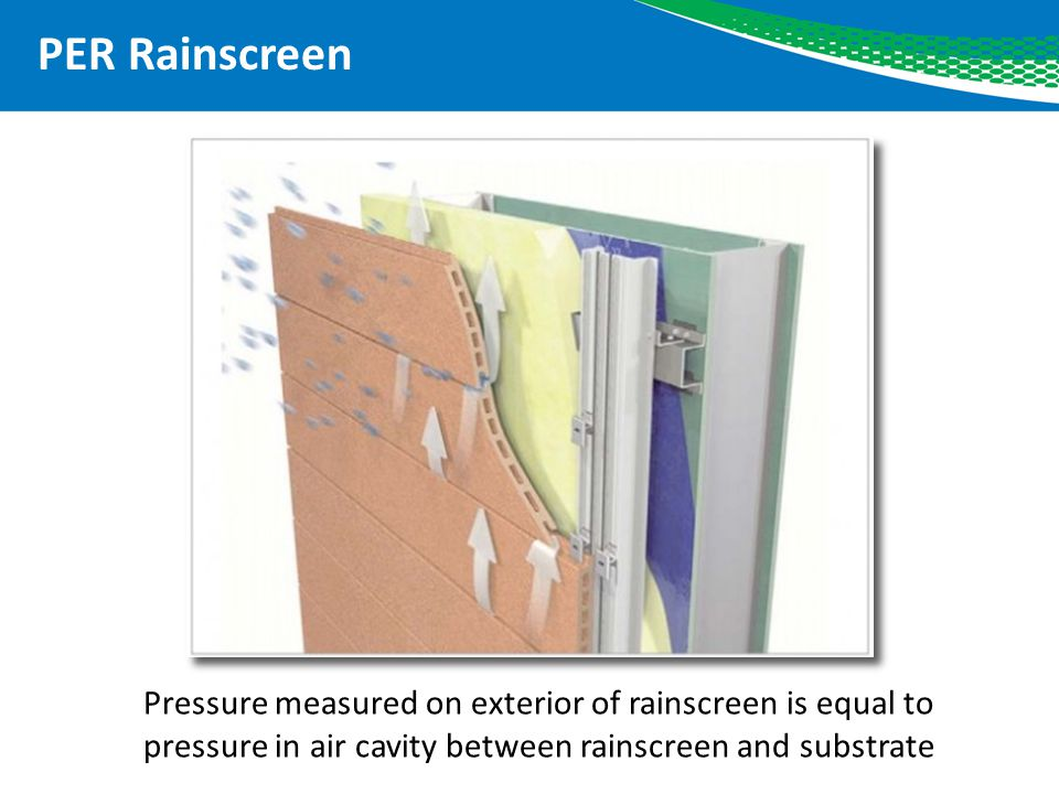 PER Rainscreen
