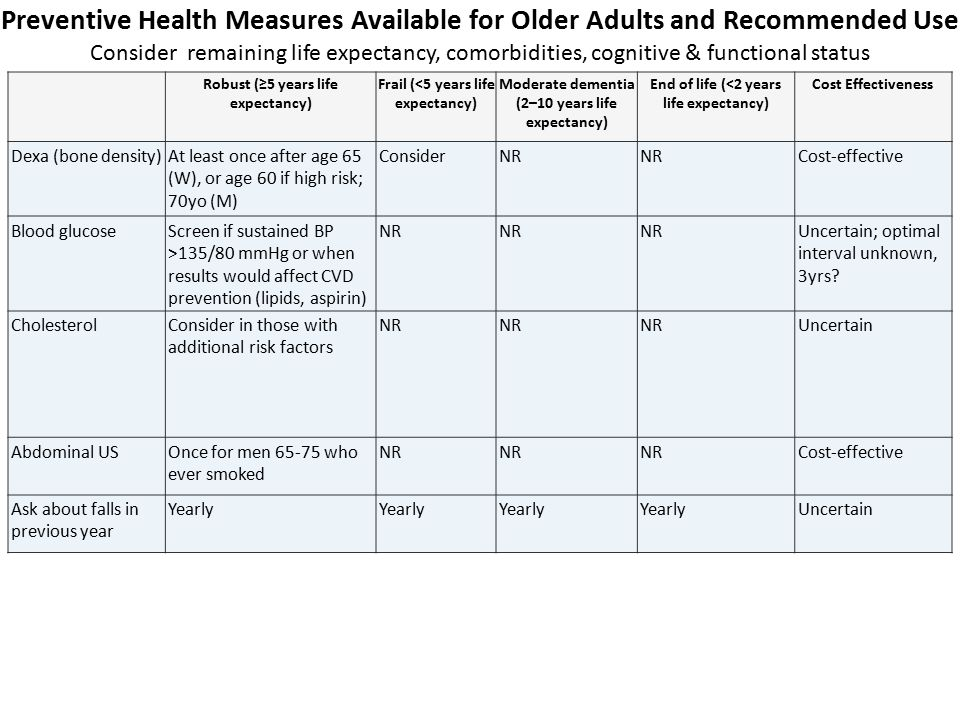 Preventive Health Measures Available for Older Adults and Recommended Use Consider remaining life expectancy, comorbidities, cognitive & functional status