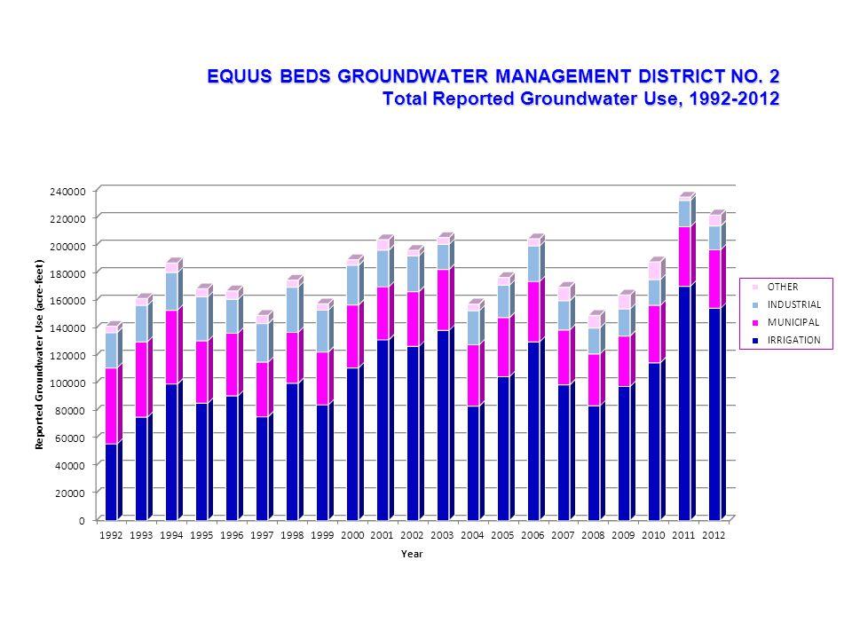 EQUUS BEDS GROUNDWATER MANAGEMENT DISTRICT NO