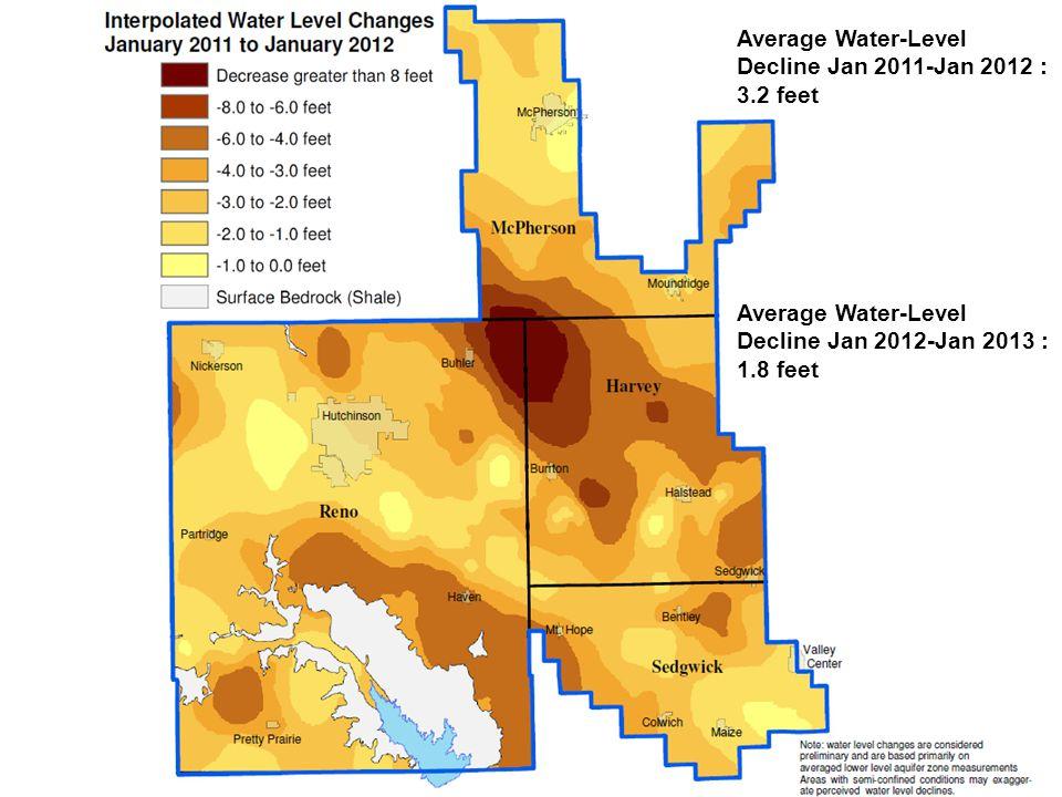 Average Water-Level Decline Jan 2011-Jan 2012 :