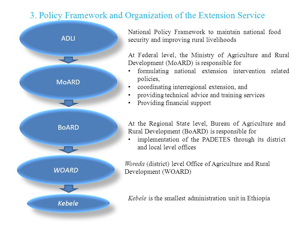 3. Policy Framework and Organization of the Extension Service