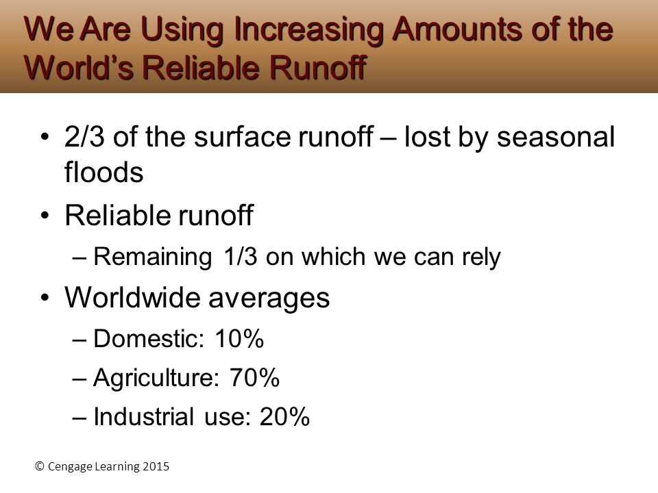 We Are Using Increasing Amounts of the World's Reliable Runoff