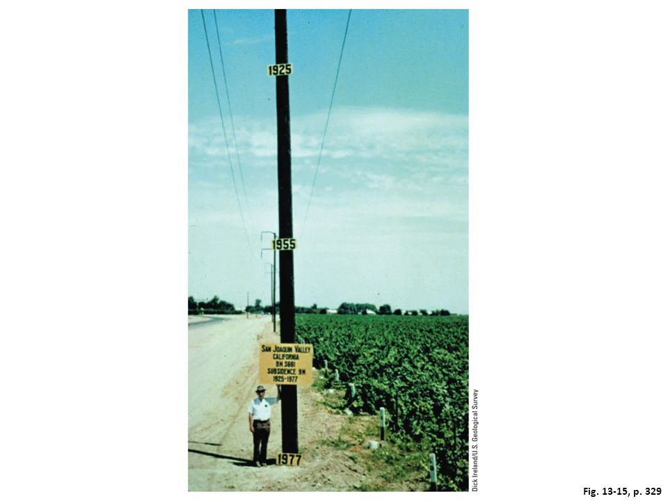 Figure 13-15: This pole shows subsidence from overpumping of an aquifer for irrigation in California's San Joaquin Central Valley between 1925 and 1977. In 1925, the land surface in this area was near the top of this pole. Since 1977 this problem has gotten worse.