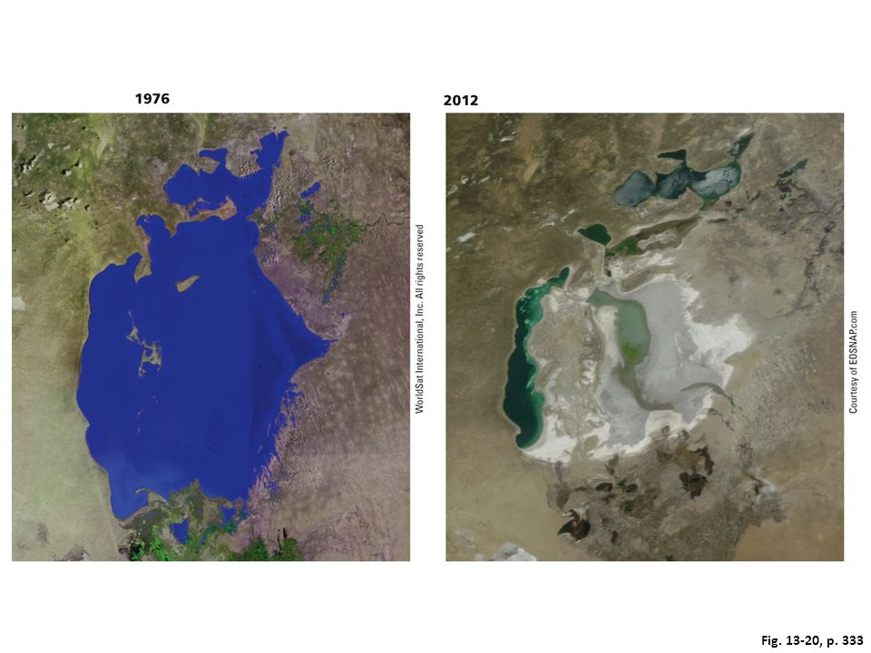 Figure 13-20: Natural capital degradation