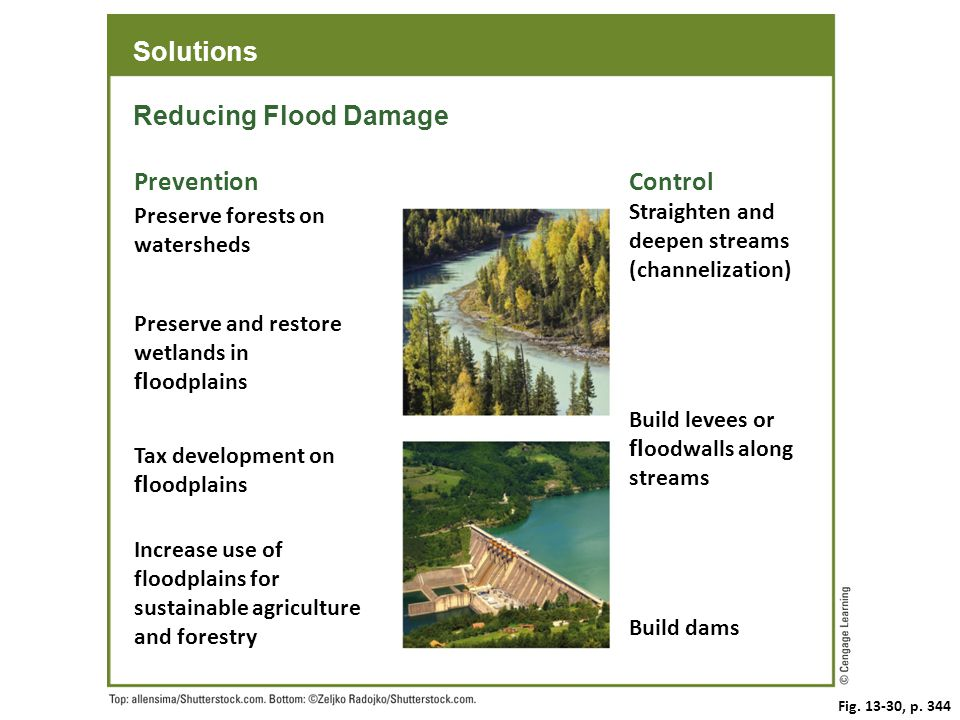 Solutions Reducing Flood Damage Prevention Control