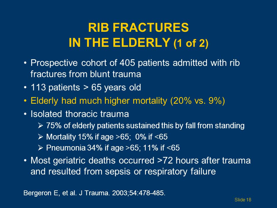Rib Fractures IN THE ELDERLY (1 of 2)