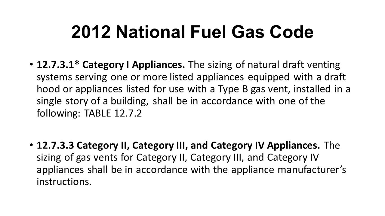 2012 National Fuel Gas Code
