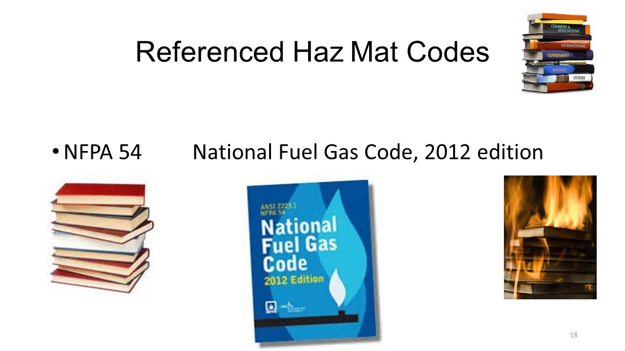 Referenced Haz Mat Codes