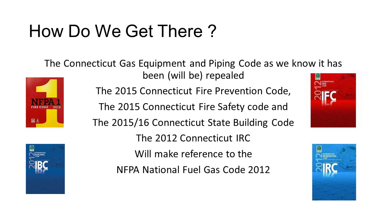national fuel gas code 2015 pdf