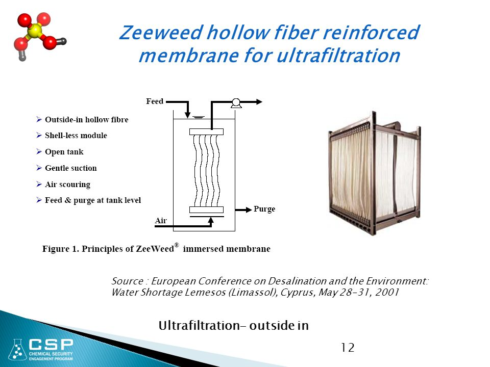Zeeweed hollow fiber reinforced membrane for ultrafiltration
