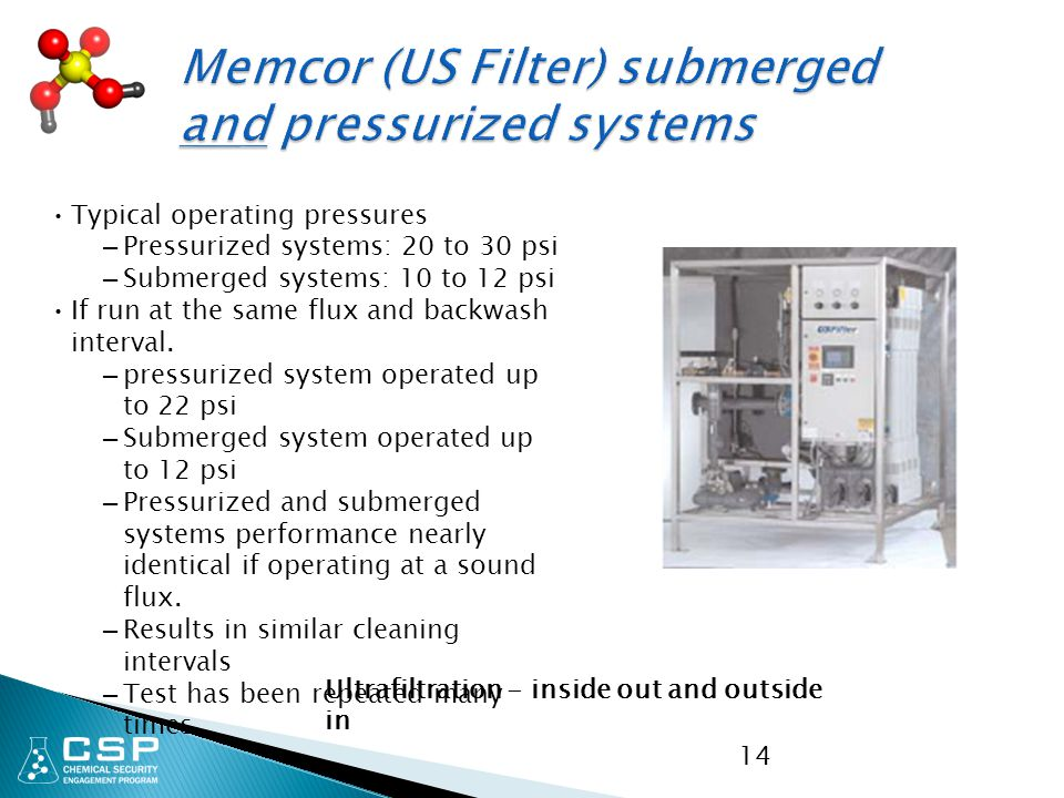 Memcor (US Filter) submerged and pressurized systems