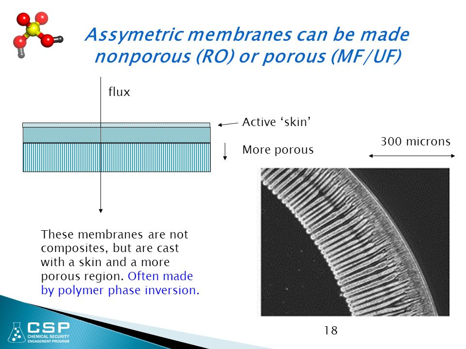 Assymetric membranes can be made nonporous (RO) or porous (MF/UF)