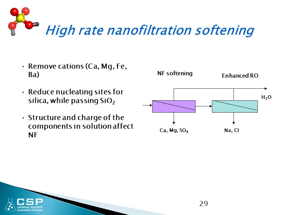 High rate nanofiltration softening