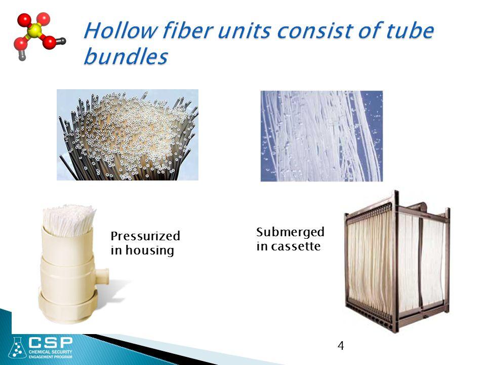 Hollow fiber units consist of tube bundles