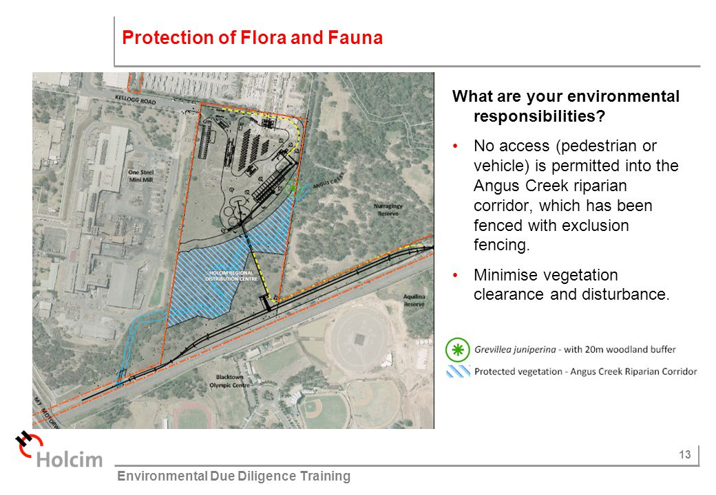 Protection of Flora and Fauna