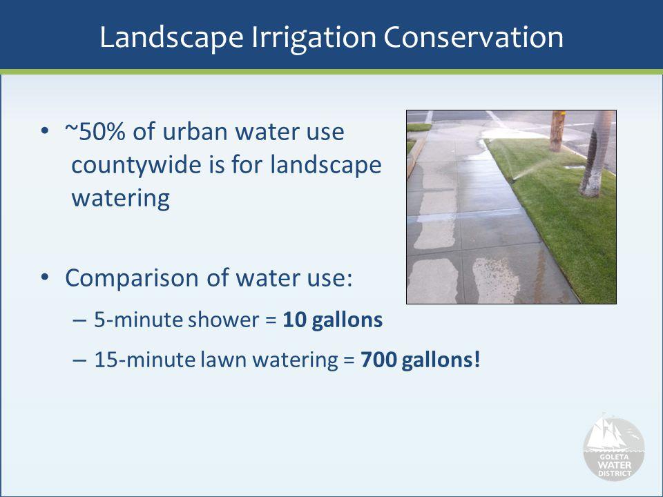 Landscape Irrigation Conservation