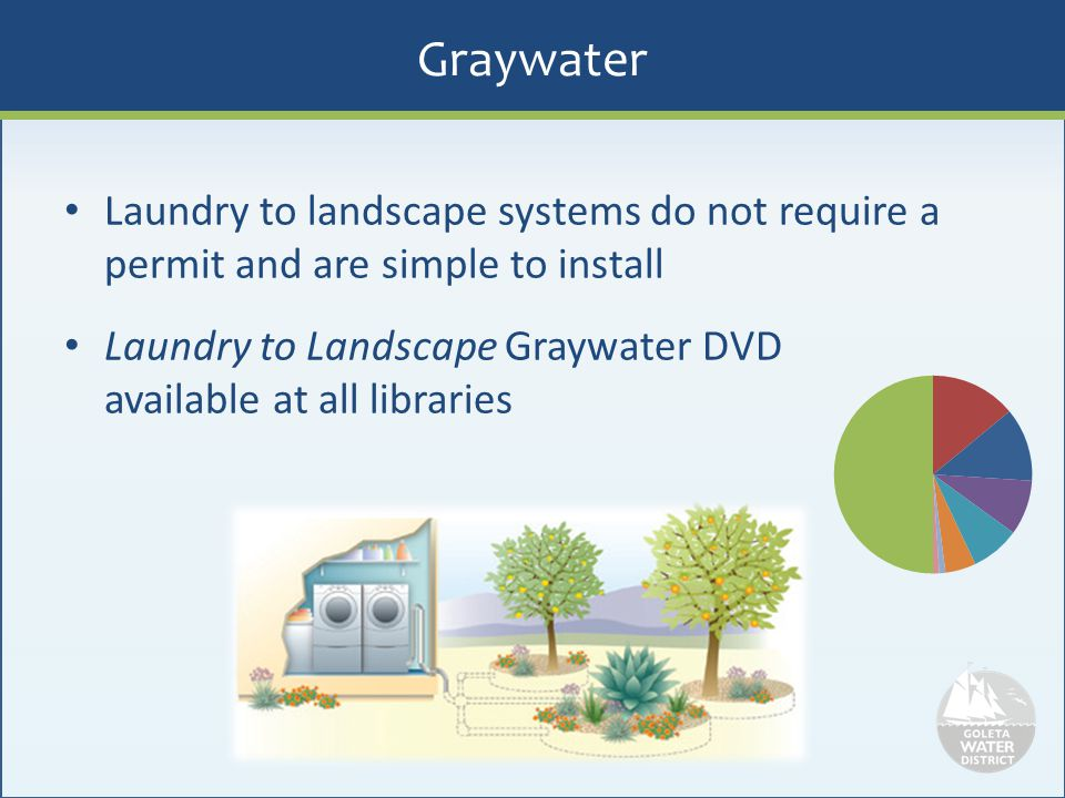 Graywater Laundry to landscape systems do not require a permit and are simple to install.
