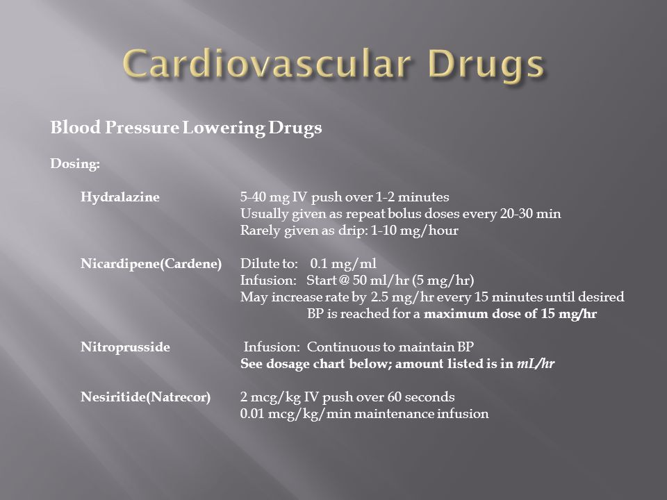 Cardiovascular Drugs Blood Pressure Lowering Drugs Dosing: