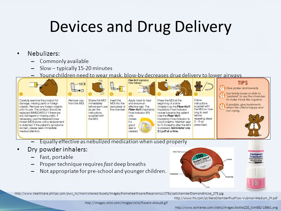 Devices and Drug Delivery