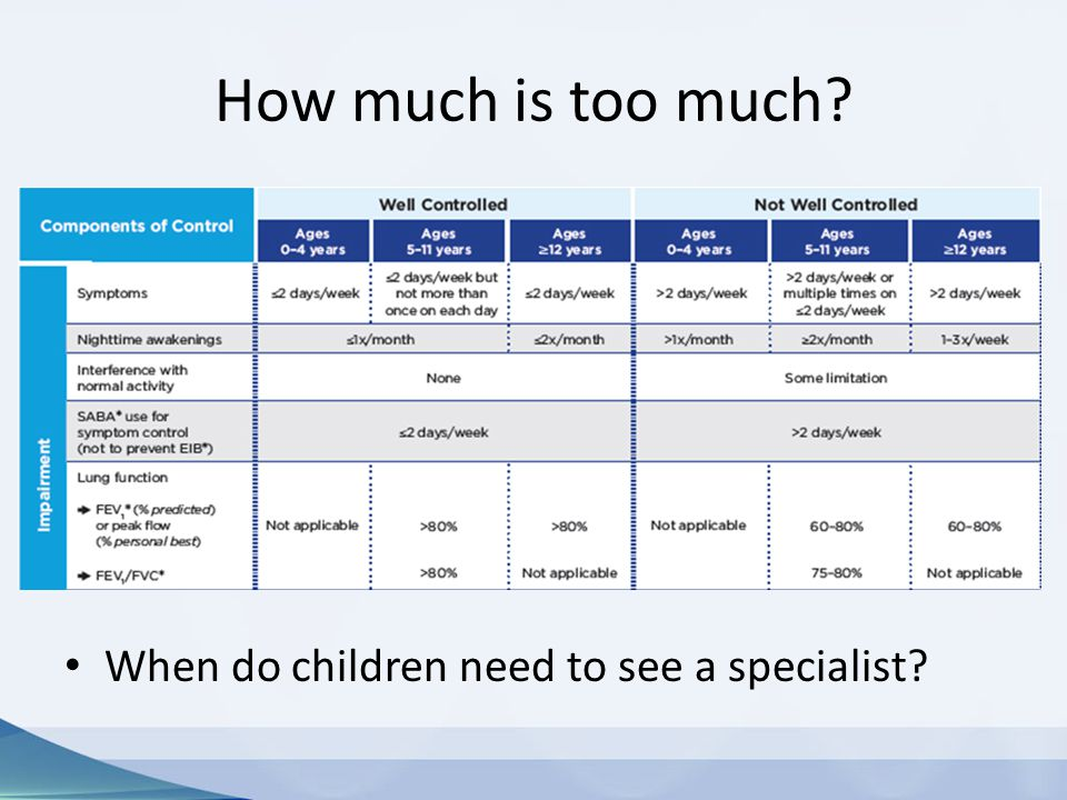How much is too much When do children need to see a specialist