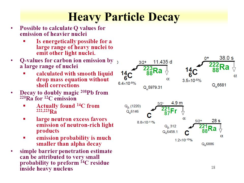Heavy Particle Decay Possible to calculate Q values for emission of heavier nuclei.