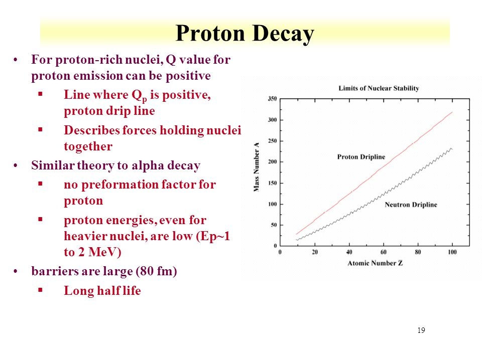 Proton Decay For proton-rich nuclei, Q value for proton emission can be positive. Line where Qp is positive, proton drip line.