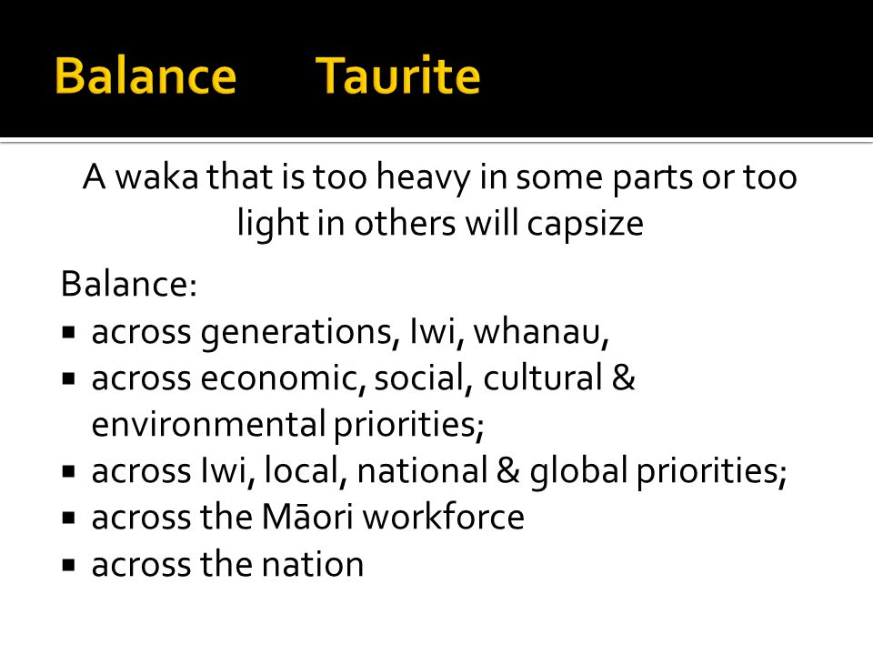 Balance Taurite A waka that is too heavy in some parts or too light in others will capsize. Balance: