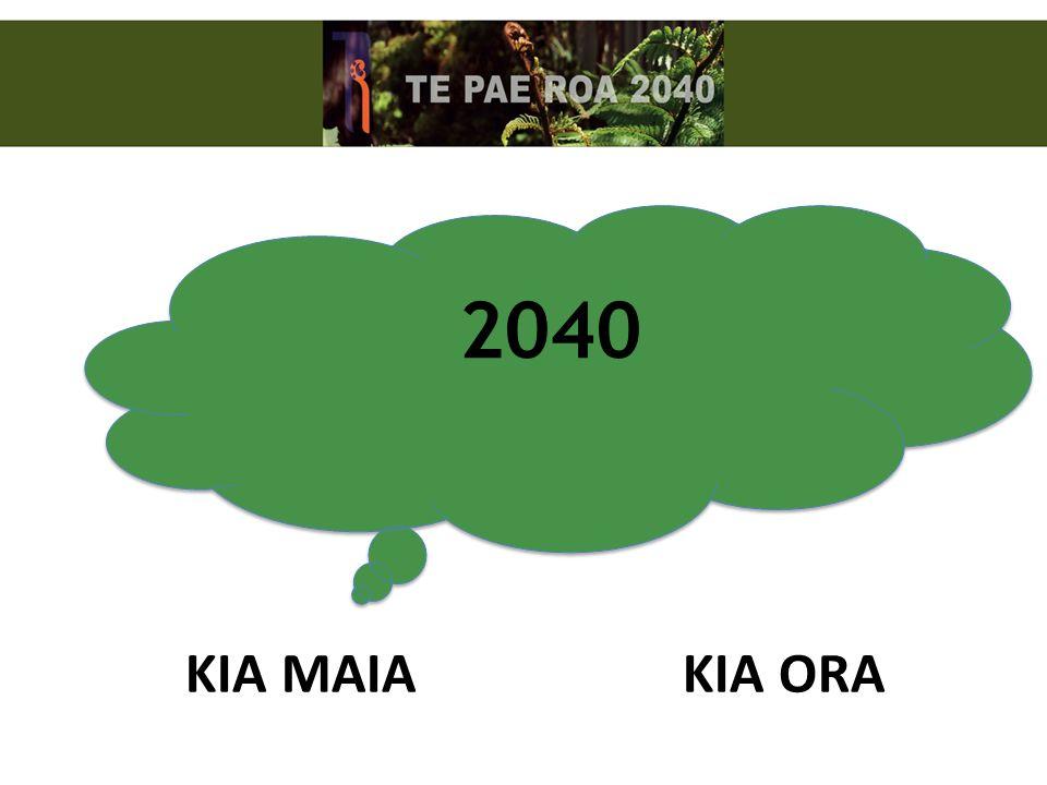 2040 KIA MAIA KIA ORA