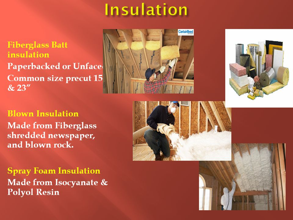 Insulation Fiberglass Batt insulation Paperbacked or Unfaced