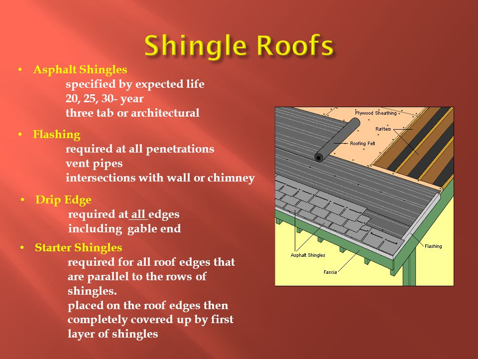 Shingle Roofs Asphalt Shingles specified by expected life