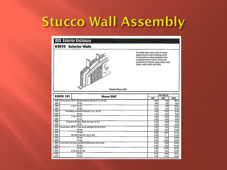 Stucco Wall Assembly