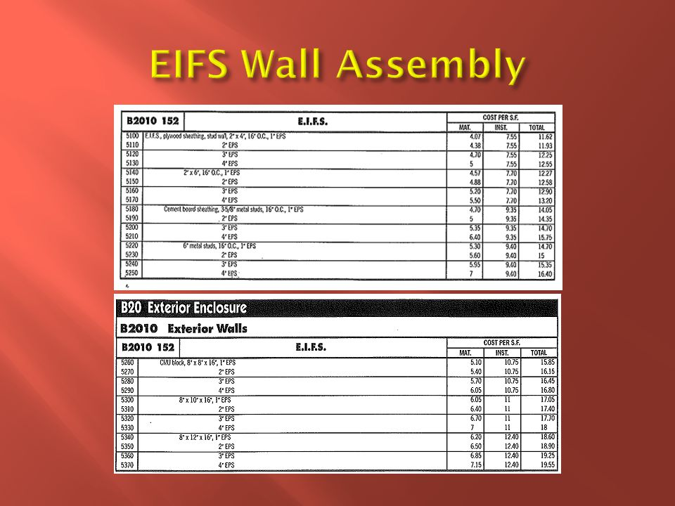 EIFS Wall Assembly