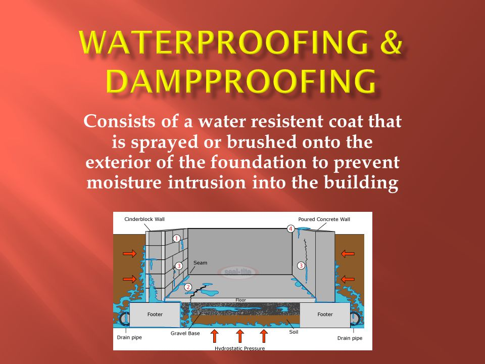 Waterproofing & Dampproofing