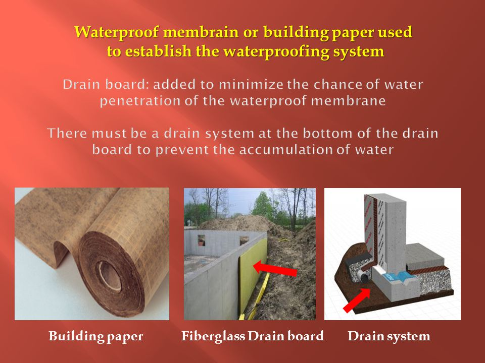 Waterproof membrain or building paper used