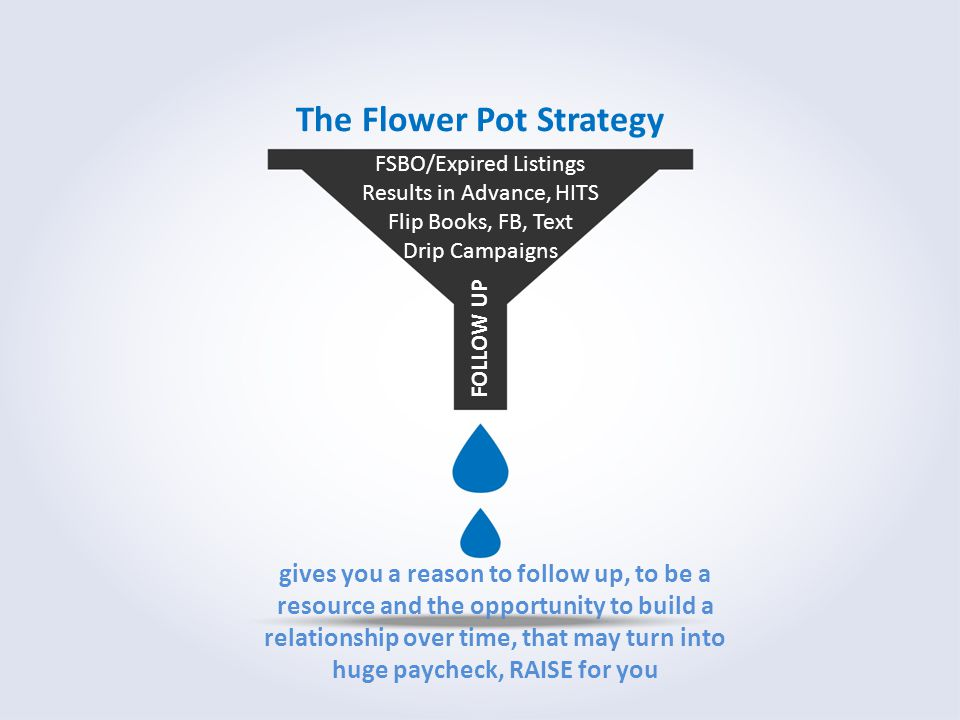 The Flower Pot Strategy