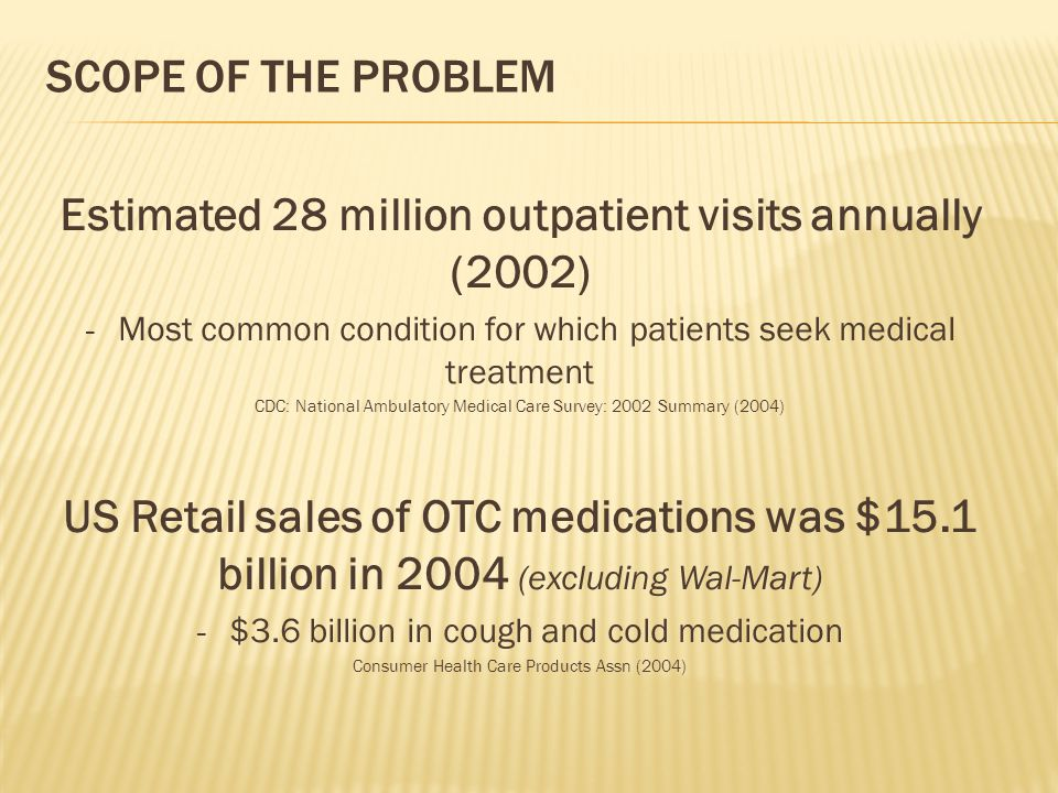 Estimated 28 million outpatient visits annually (2002)