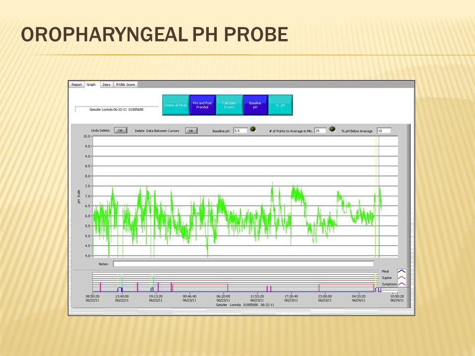 Oropharyngeal Ph Probe