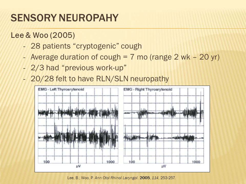 Sensory Neuropahy Lee & Woo (2005) 28 patients cryptogenic cough