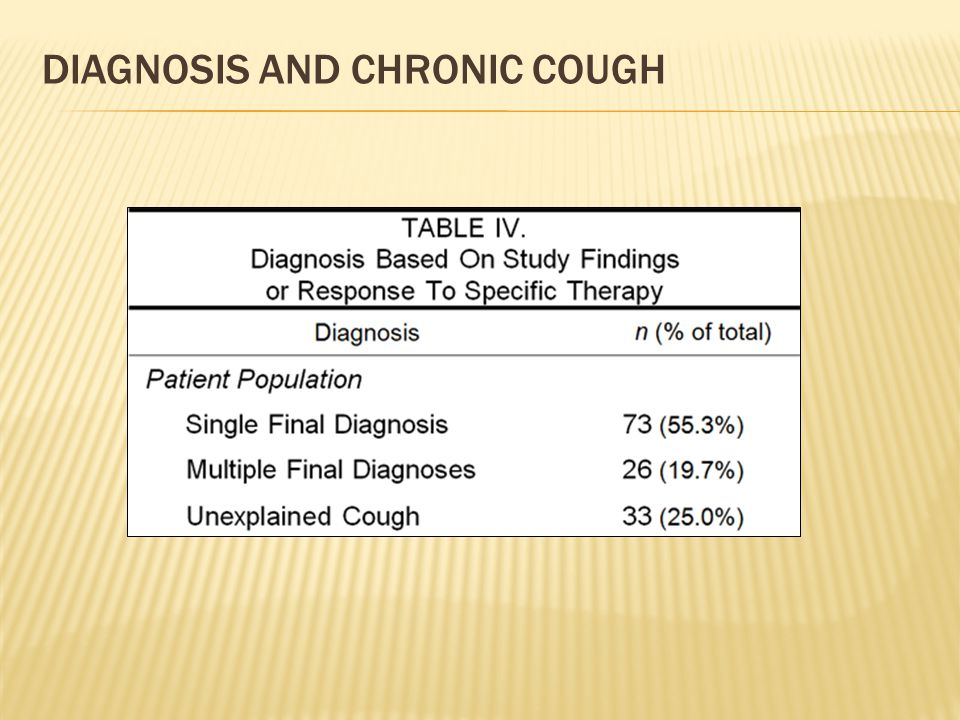 diagnosis and Chronic Cough
