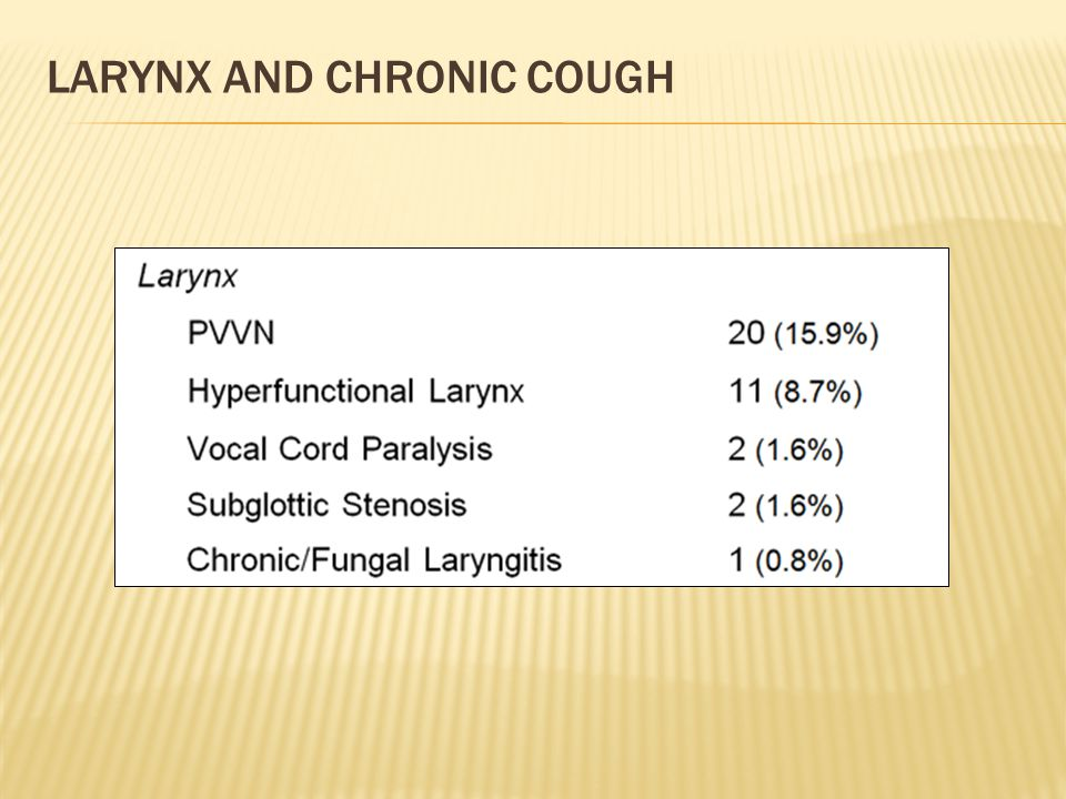 Larynx and Chronic Cough