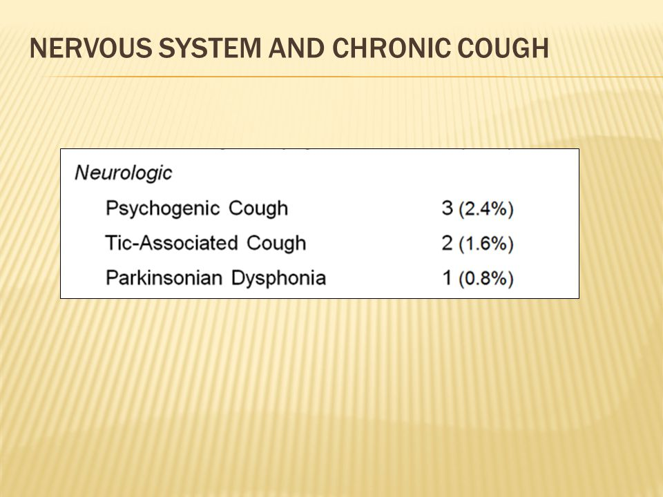 Nervous System and Chronic Cough