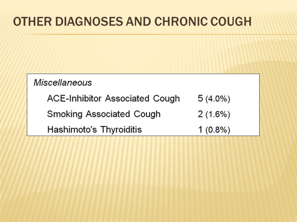 other Diagnoses and Chronic Cough