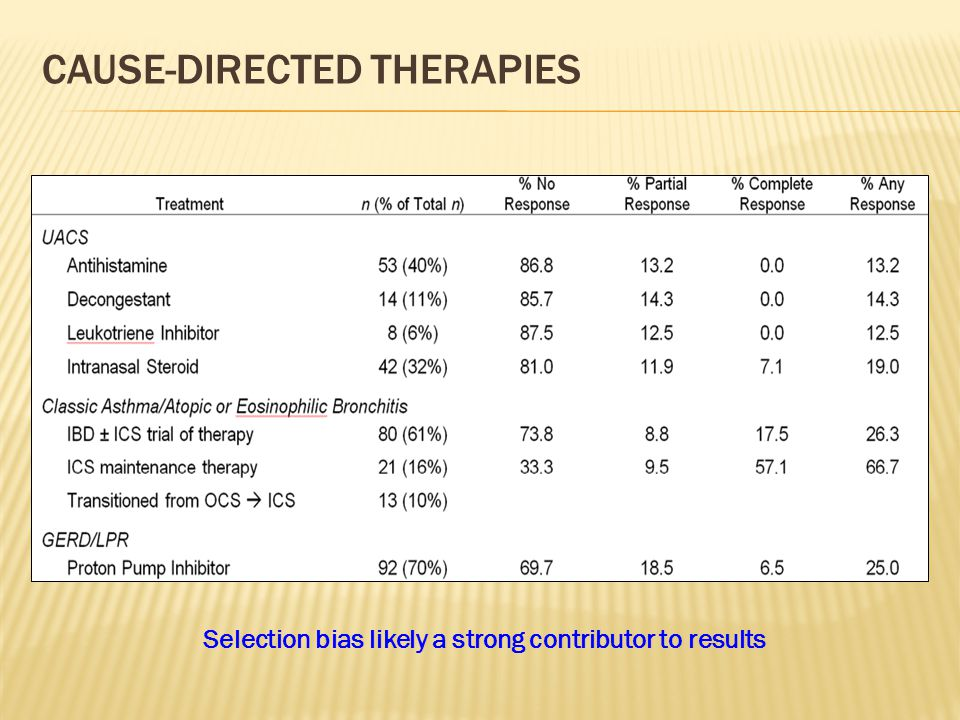 Cause-Directed Therapies