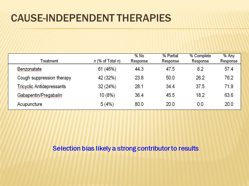 Cause-independent Therapies