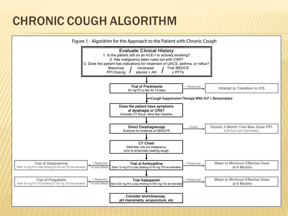 Chronic Cough Algorithm