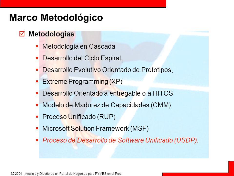 Marco Metodológico Metodologías Metodología en Cascada