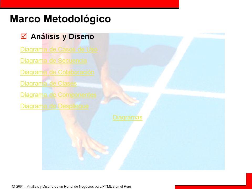 Marco Metodológico Análisis y Diseño Diagrama de Casos de Uso