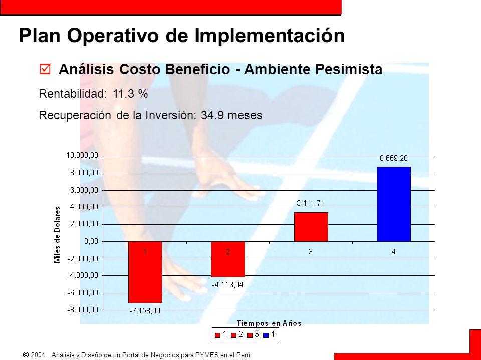 Plan Operativo de Implementación